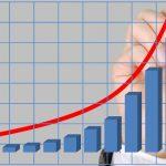 Važnosti pravilnog odabira KPI (key performance indicators) u marketingu